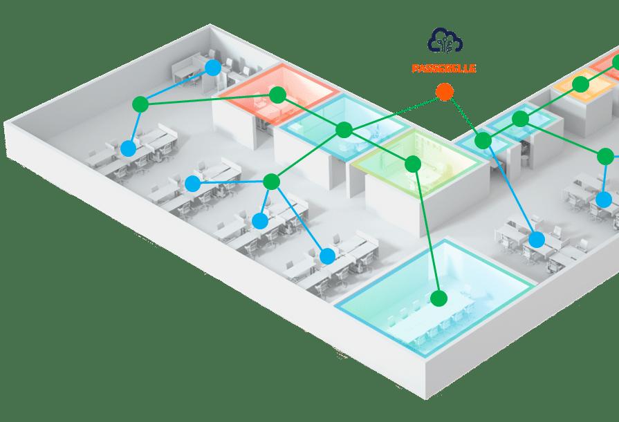 iswip-solutions-géolocalisation-intérieure-fonctionnement